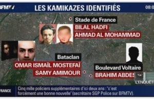 巴黎恐怖袭击 恐怖分子 身分