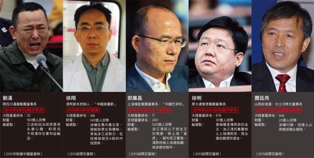 中国 富豪 贪官
