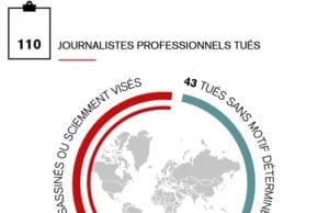 无国界记者